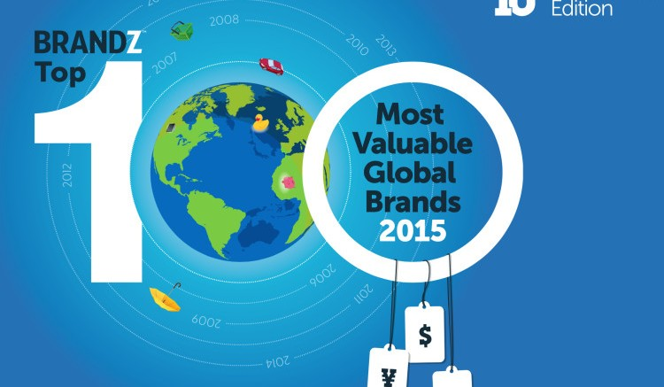 Top 100 Most Valuable Global Brands