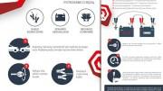 jak-ladowac-akumulator-kablami-infografika_ri_600_435